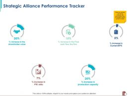 Strategic Alliance Performance Tracker The Firm Ppt Powerpoint Presentation File Show