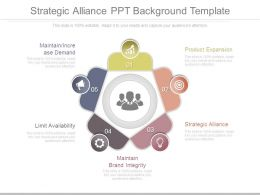 Strategic Alliance Ppt Background Template