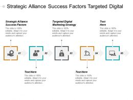 Strategic Alliance Success Factors Targeted Digital Marketing Strategy Cpb