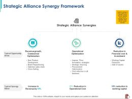Strategic Alliance Synergy Framework Improve Price Ppt Powerpoint Presentation Outline Shapes