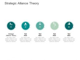 Strategic Alliance Theory Ppt Powerpoint Presentation Slides Design Templates Cpb