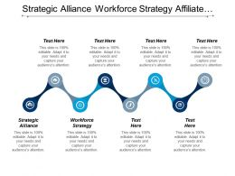 Strategic Alliance Workforce Strategy Affiliate Marketing Marketing Research Cpb
