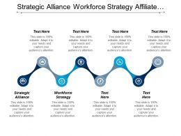 strategic_alliance_workforce_strategy_affiliate_marketing_marketing_research_cpb_Slide01