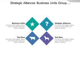 Strategic Alliances Business Units Group Organization Limited Diversification