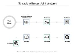 Strategic Alliances Joint Ventures Ppt Powerpoint Presentation Infographic Template Cpb
