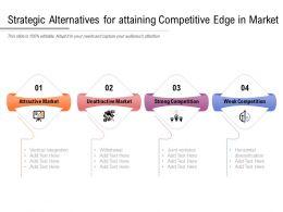 Strategic Alternatives For Attaining Competitive Edge In Market