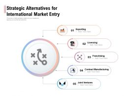 Strategic Alternatives For International Market Entry