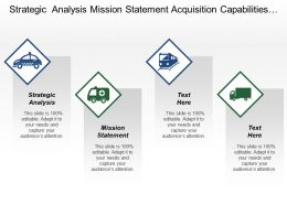 Strategic Analysis Mission Statement Acquisition Capabilities Refurbishment Capabilities