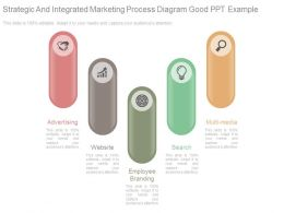 strategic_and_integrated_marketing_process_diagram_good_ppt_example_Slide01