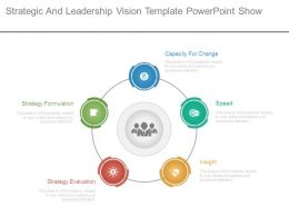 Strategic And Leadership Vision Template Powerpoint Show
