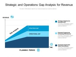 Strategic And Operations Gap Analysis For Revenue
