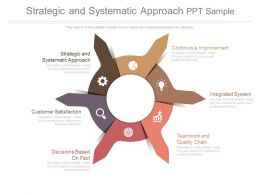 Strategic And Systematic Approach Ppt Sample