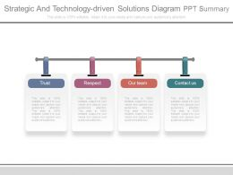 Strategic And Technology Driven Solutions Diagram Ppt Summary