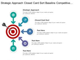 Strategic Approach Closed Card Sort Baseline Competitive Benchmarking