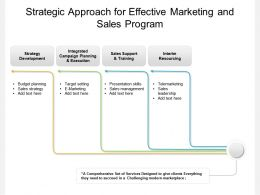Strategic Approach For Effective Marketing And Sales Program