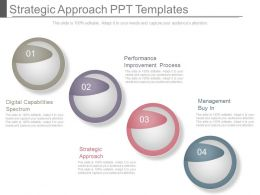 Strategic Approach Ppt Templates