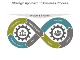 Strategic Approach To Business Process Powerpoint Slide Templates