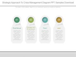 Strategic Approach To Crisis Management Diagram Ppt Samples Download