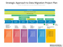 Strategic Approach To Data Migration Project Plan