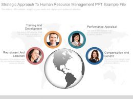 Strategic Approach To Human Resource Management Ppt Example File