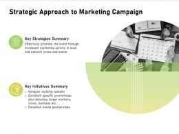 Strategic Approach To Marketing Campaign Initiatives Ppt Presentation Slides Vector