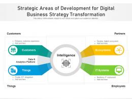 Strategic Areas Of Development For Digital Business Strategy Transformation