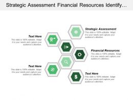 Strategic Assessment Financial Resources Identify External Opportunities Threats Cpb