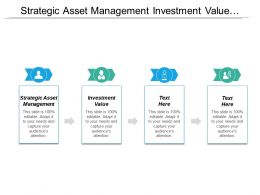 Strategic Asset Management Investment Value Innovation Management Disruption Marketing Cpb