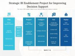 Strategic BI Enablement Project For Improving Decision Support