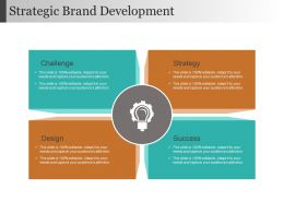 Strategic Brand Development Powerpoint Graphics