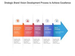 Strategic Brand Vision Development Process To Achieve Excellence