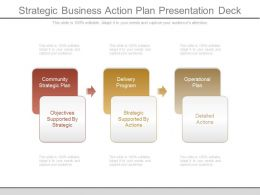 Strategic Business Action Plan Presentation Deck