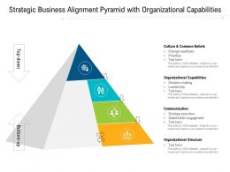 Strategic Business Alignment Pyramid With Organizational Capabilities