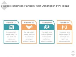Strategic Business Partners With Description Ppt Ideas
