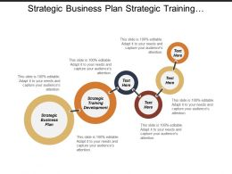 Strategic Business Plan Strategic Training Development Time Management