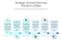 Strategic Business Planning Process In 6 Steps Infographic Template