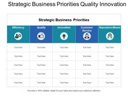 Strategic Business Priorities Quality Innovation