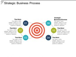 Strategic Business Process Ppt Powerpoint Presentation File Objects Cpb