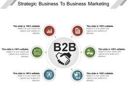Strategic Business To Business Marketing Powerpoint Presentation