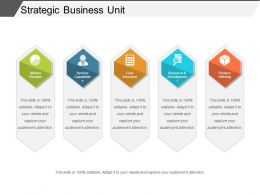 Strategic Business Unit Powerpoint Slide Background Designs