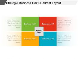 Strategic Business Unit Quadrant Layout Powerpoint Slide