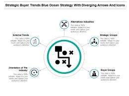 Strategic Buyer Trends Blue Ocean Strategy With Diverging Arrows And Icons
