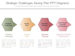 Strategic Challenges Saving Plan Ppt Diagrams