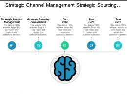 Strategic Channel Management Strategic Sourcing Procurement Digital Marketing 8ps Cpb