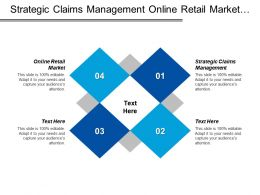 Strategic Claims Management Online Retail Market Talent Management Assessment Cpb