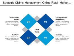 Strategic Claims Management Online Retail Market Talent Management Assessment Cpb