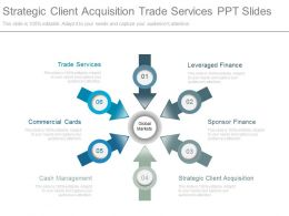 Strategic Client Acquisition Trade Services Ppt Slides