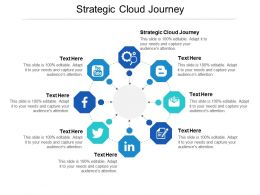 Strategic Cloud Journey Ppt Powerpoint Presentation Visual Aids Backgrounds Cpb