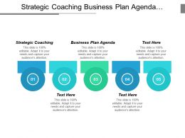 Strategic Coaching Business Plan Agenda International Marketing Plan Cpb