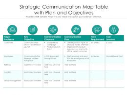 Strategic Communication Map Table With Plan And Objectives